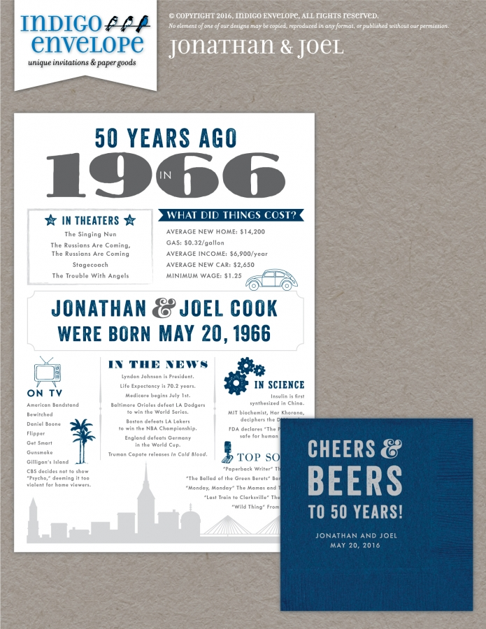 Jonathan & Joel Birthday